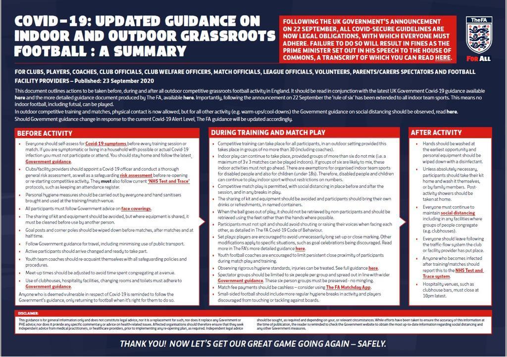 FA Covid Guidelines